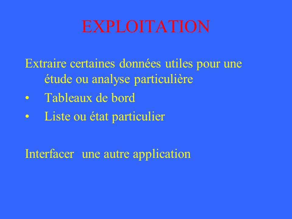EXPLOITATION Extraire certaines données utiles pour une étude ou analyse particulière. Tableaux de bord.