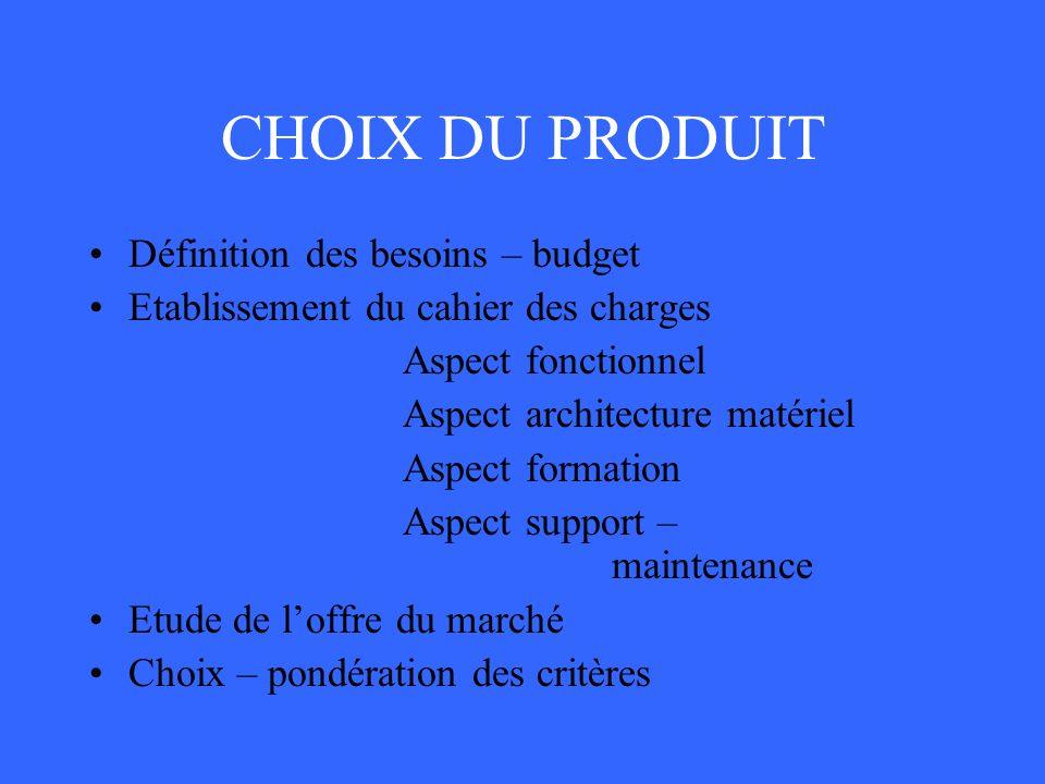 CHOIX DU PRODUIT Définition des besoins – budget