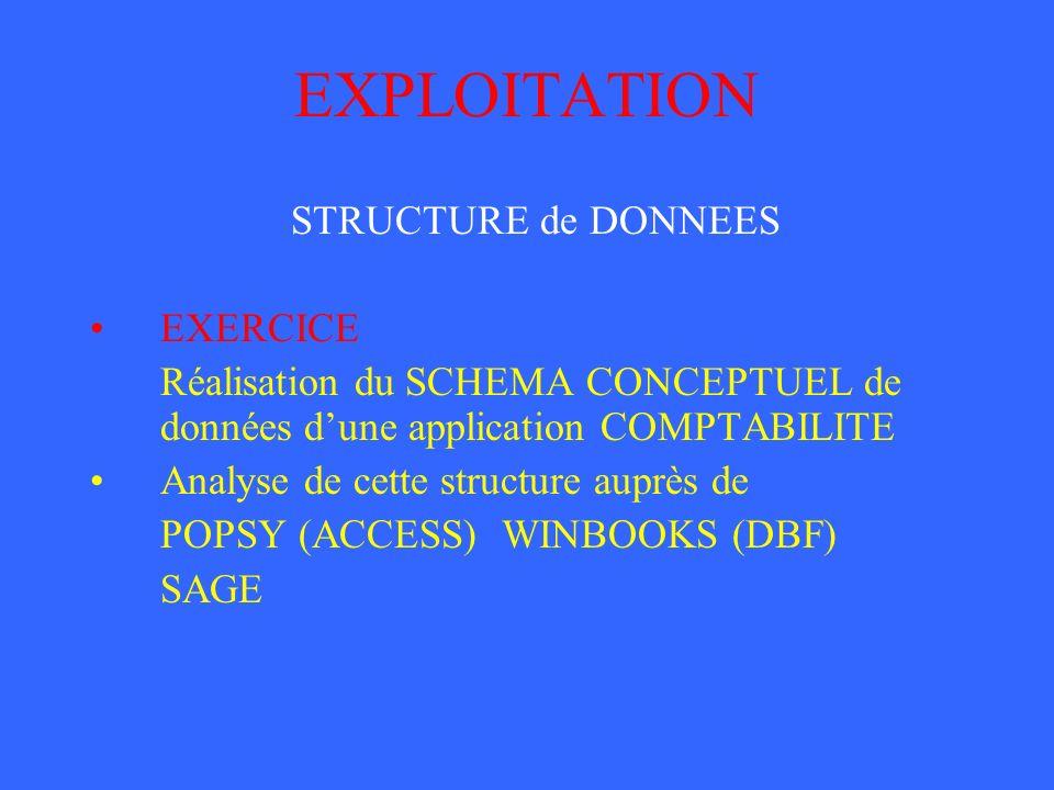 EXPLOITATION STRUCTURE de DONNEES EXERCICE
