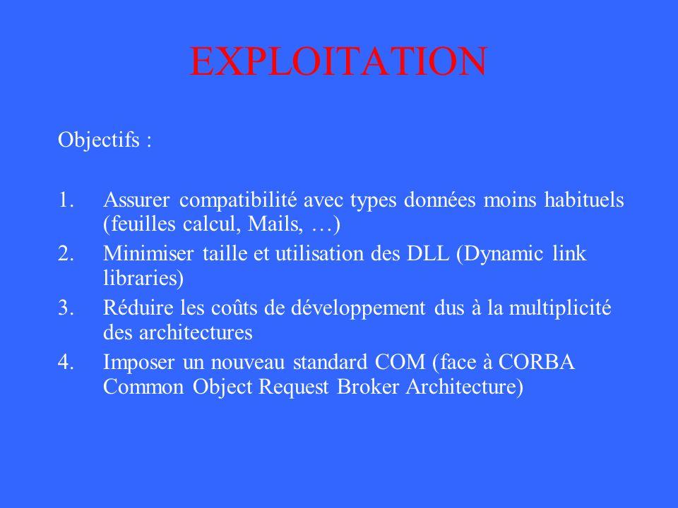 EXPLOITATION Objectifs :