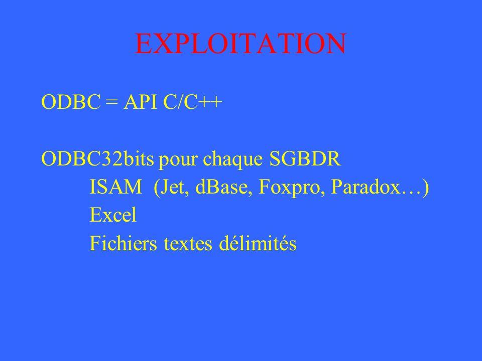 EXPLOITATION ODBC = API C/C++ ODBC32bits pour chaque SGBDR