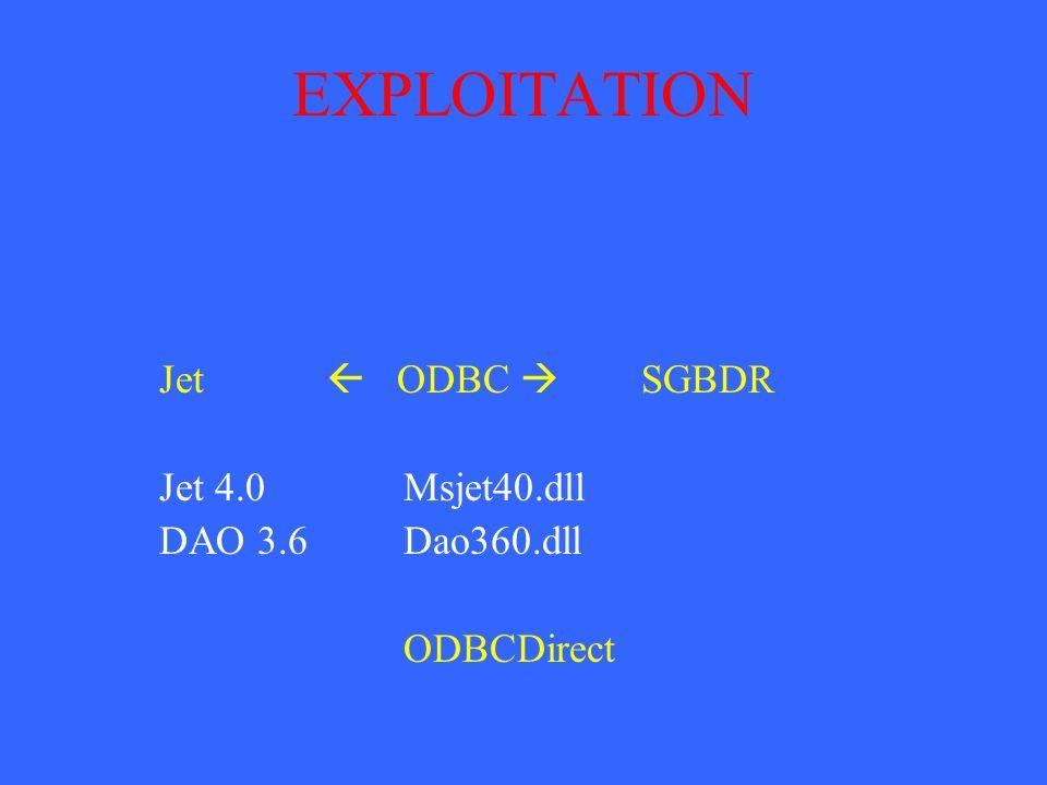 EXPLOITATION Jet  ODBC  SGBDR Jet 4.0 Msjet40.dll DAO 3.6 Dao360.dll