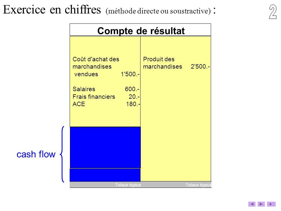 2 Exercice en chiffres (méthode directe ou soustractive) :