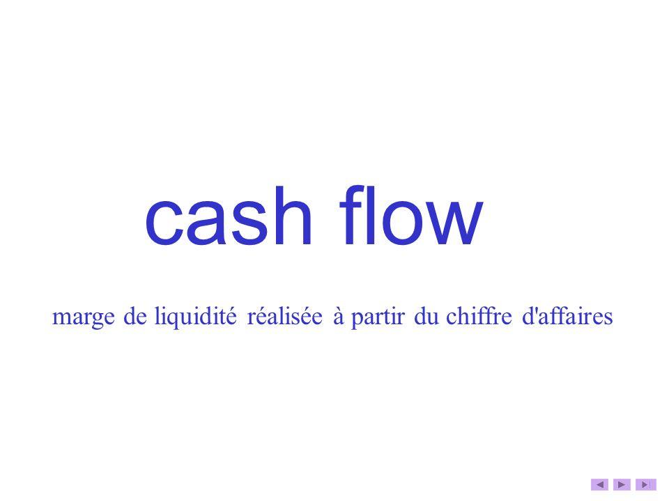 marge de liquidité réalisée à partir du chiffre d affaires