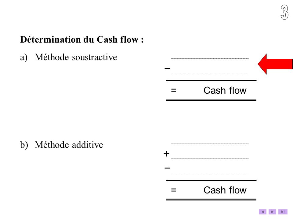 3 Détermination du Cash flow : Méthode soustractive Méthode additive