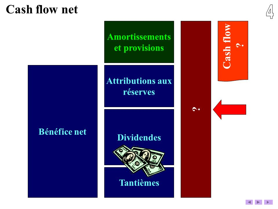 4 Cash flow net Cash flow Amortissements et provisions