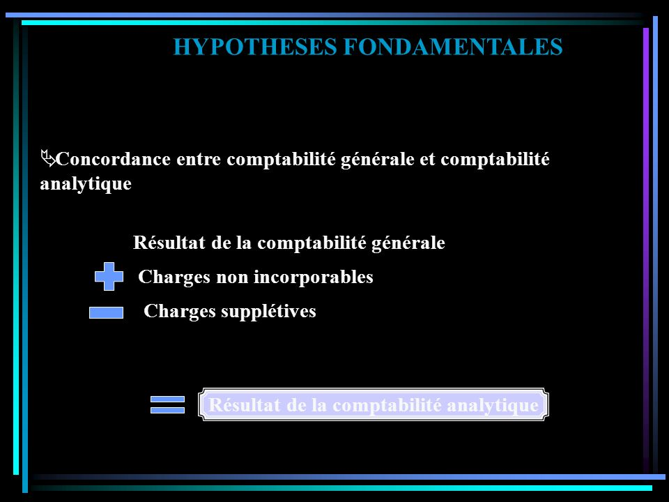 HYPOTHESES FONDAMENTALES Résultat de la comptabilité analytique