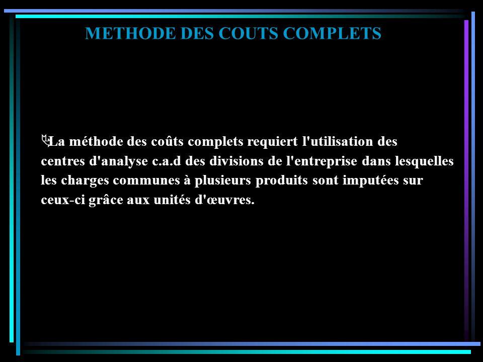 METHODE DES COUTS COMPLETS