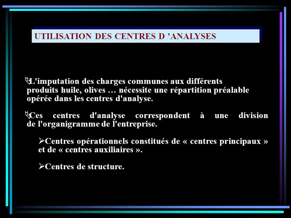 UTILISATION DES CENTRES D 'ANALYSES