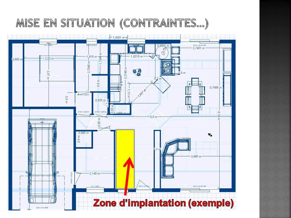 MISE EN SITUATION (contraintes…)