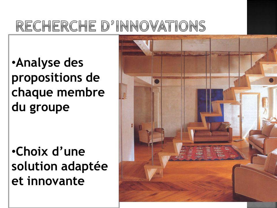 Recherche d'innovations