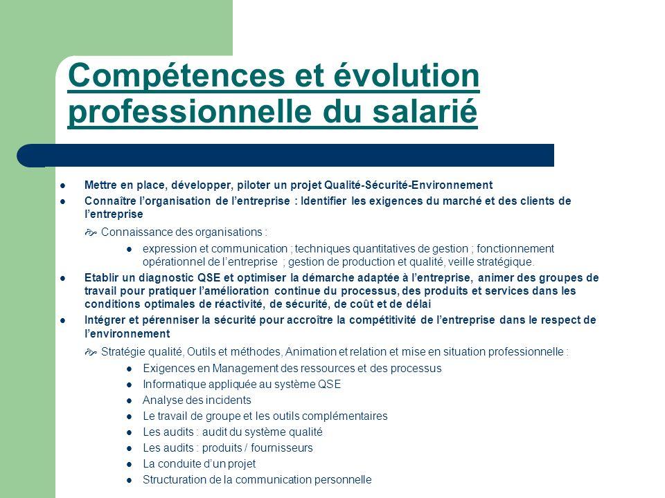 Compétences et évolution professionnelle du salarié