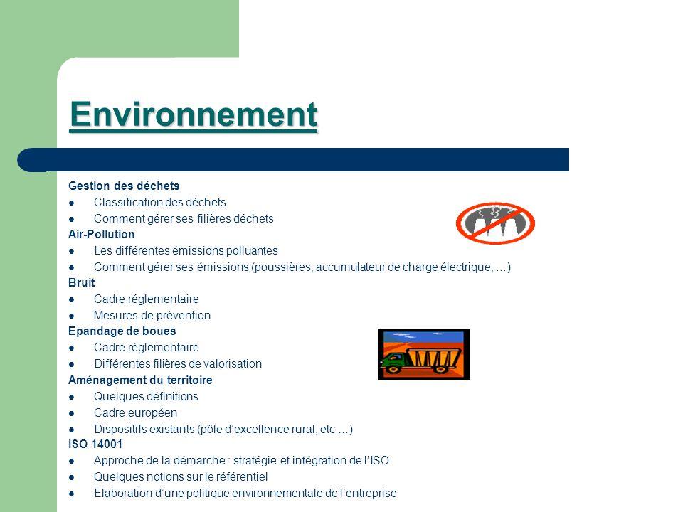 Environnement Gestion des déchets Classification des déchets