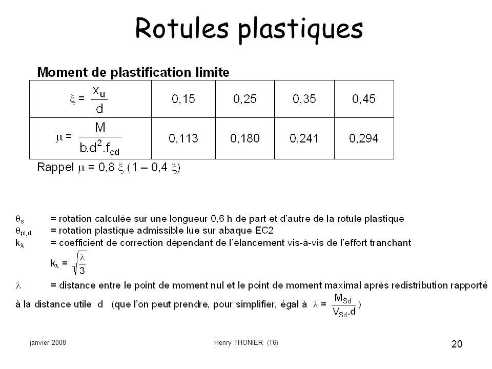 Rotules plastiques janvier 2008 Henry THONIER (T6)