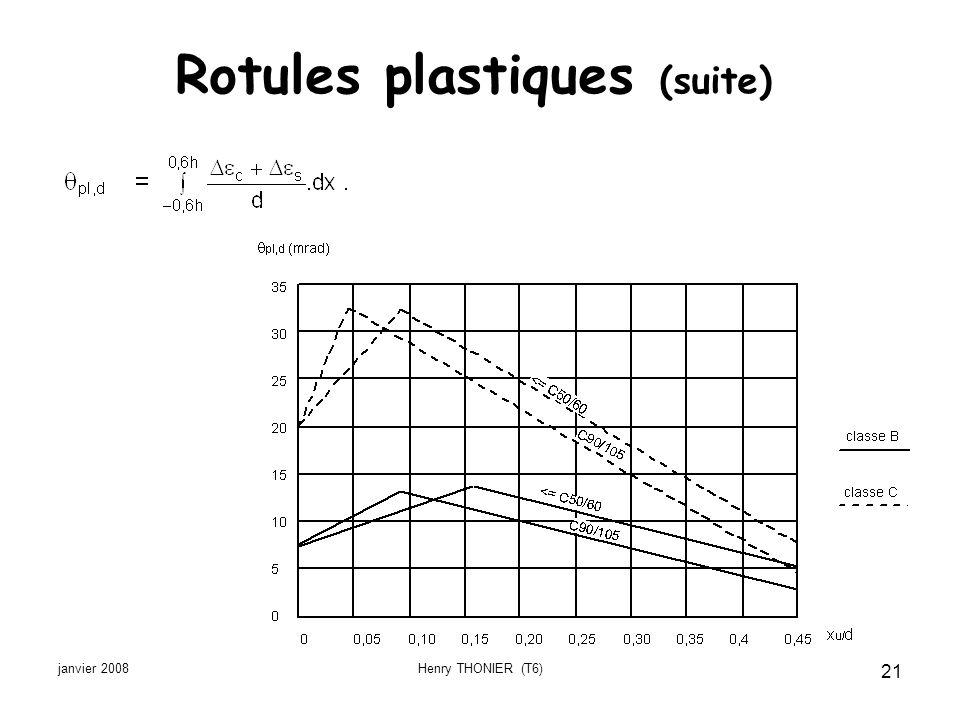 Rotules plastiques (suite)