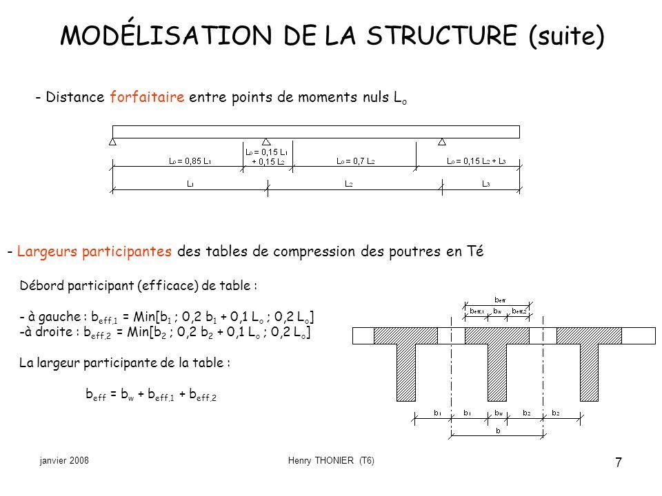 MODÉLISATION DE LA STRUCTURE (suite)