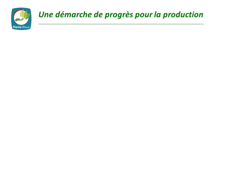 Une démarche de progrès pour la production