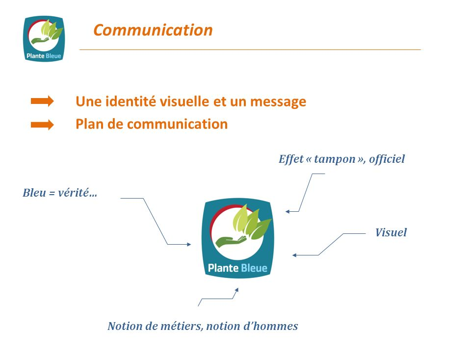 Communication Une identité visuelle et un message