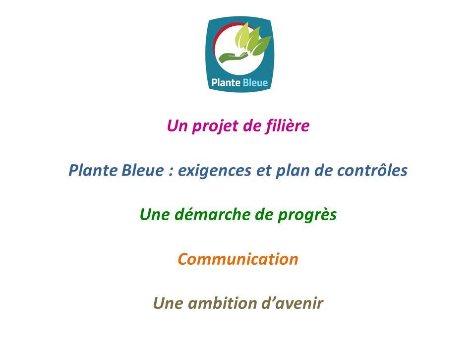 Un projet de filière Plante Bleue : exigences et plan de contrôles Une démarche de progrès Communication Une ambition d'avenir