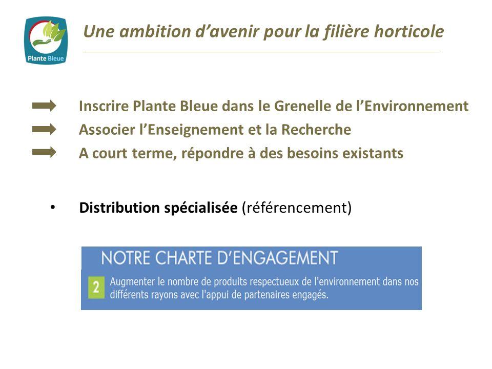 Une ambition d'avenir pour la filière horticole