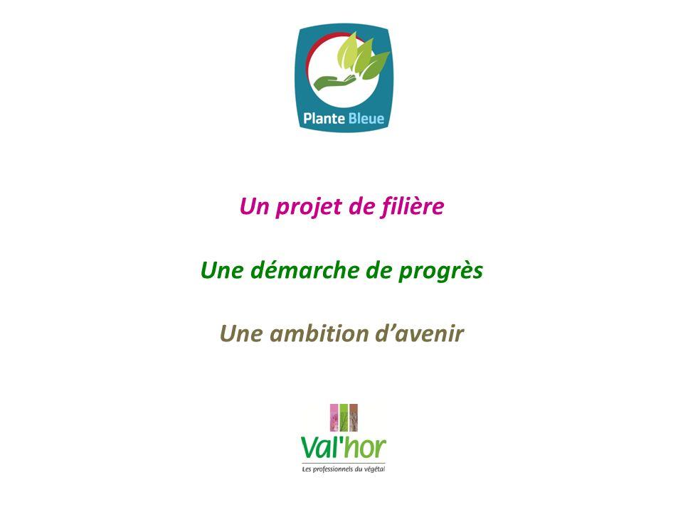 Un projet de filière Une démarche de progrès Une ambition d'avenir