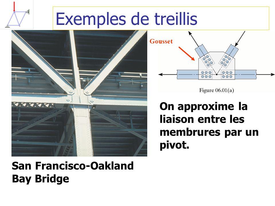 Exemples de treillis Gousset. On approxime la liaison entre les membrures par un pivot.