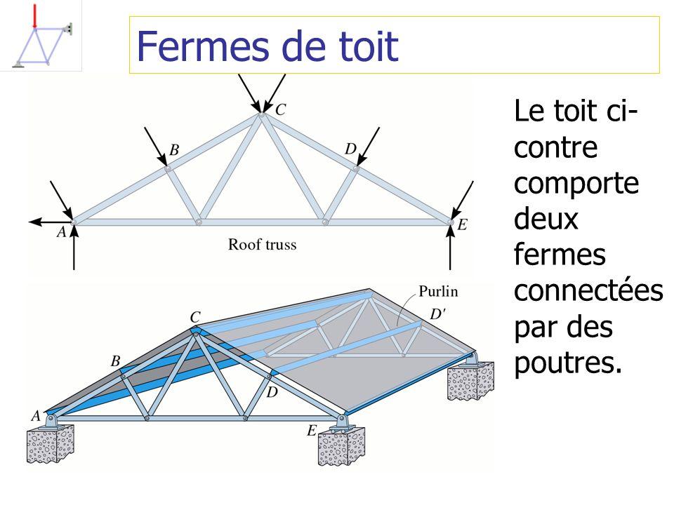 Fermes de toit Le toit ci-contre comporte deux fermes connectées par des poutres.