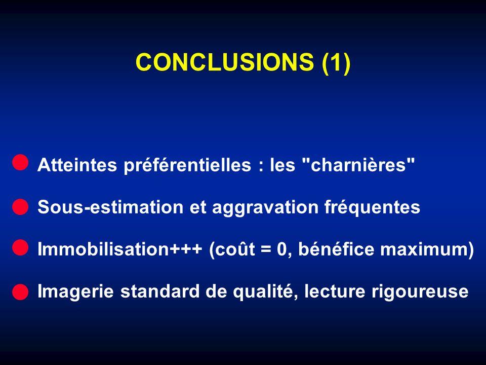 CONCLUSIONS (1) Atteintes préférentielles : les charnières