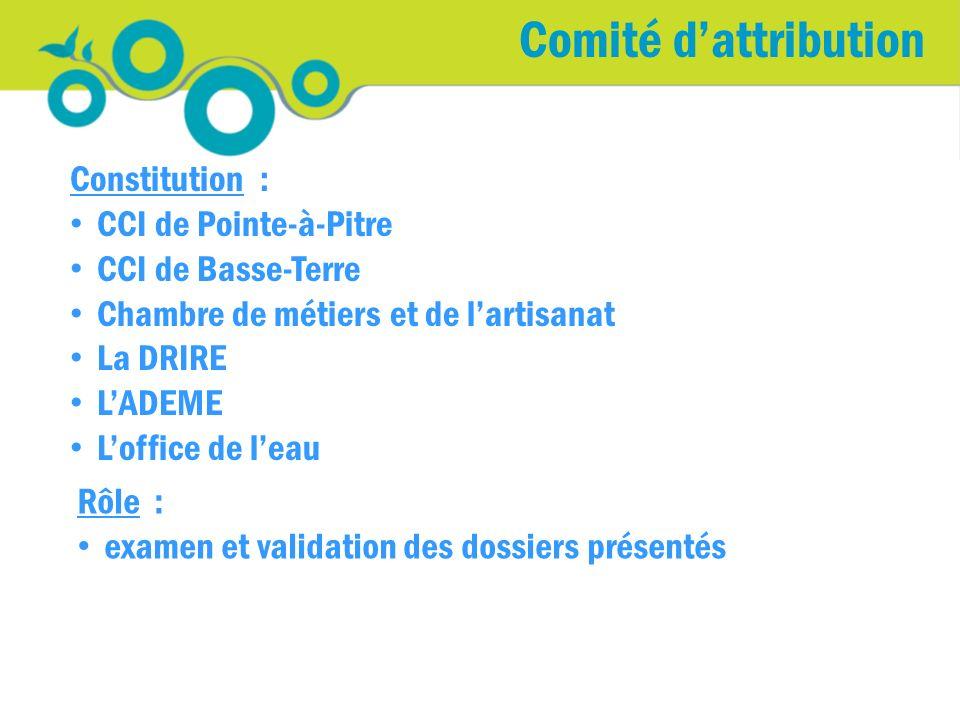 Comité d'attribution Constitution : CCI de Pointe-à-Pitre