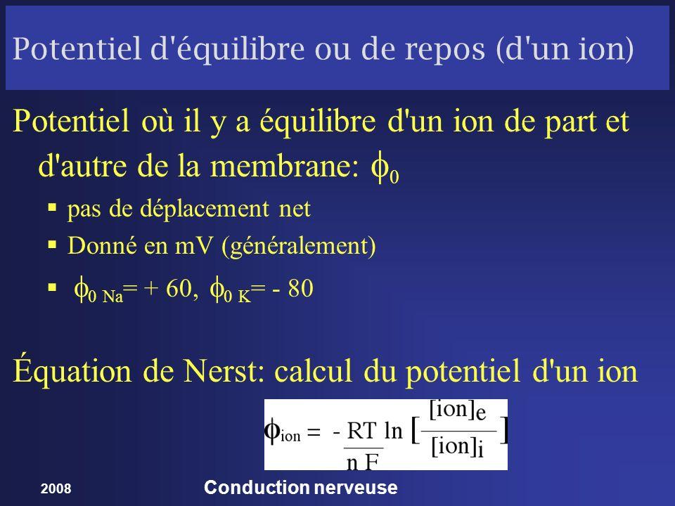 Potentiel d équilibre ou de repos (d un ion)