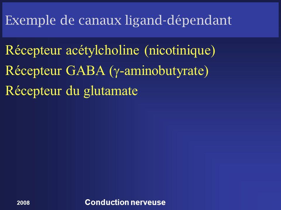 Exemple de canaux ligand-dépendant