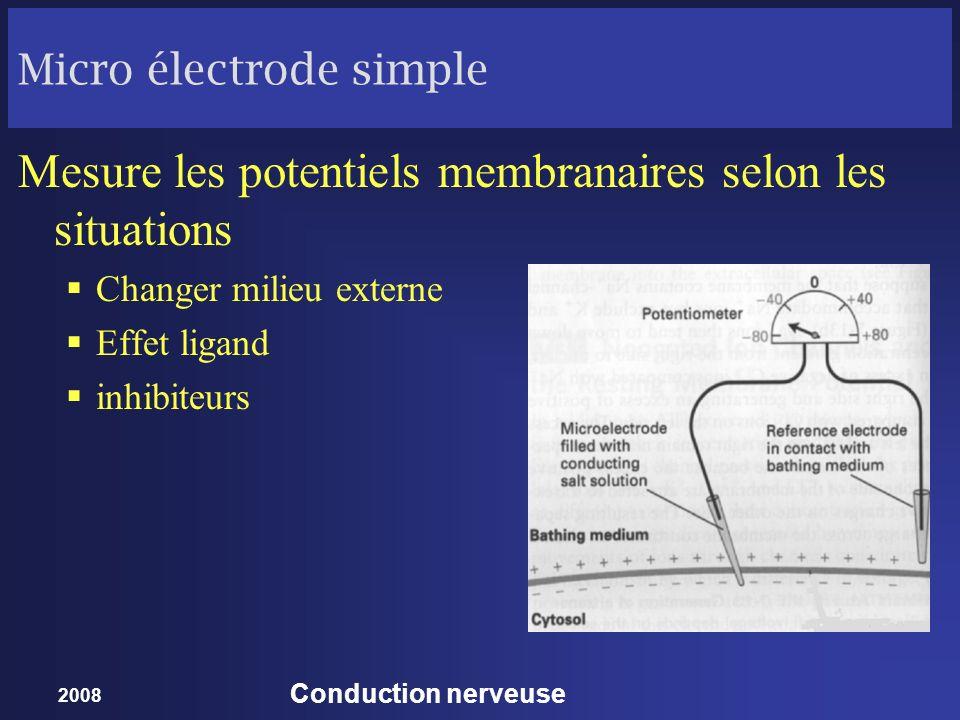 Micro électrode simple