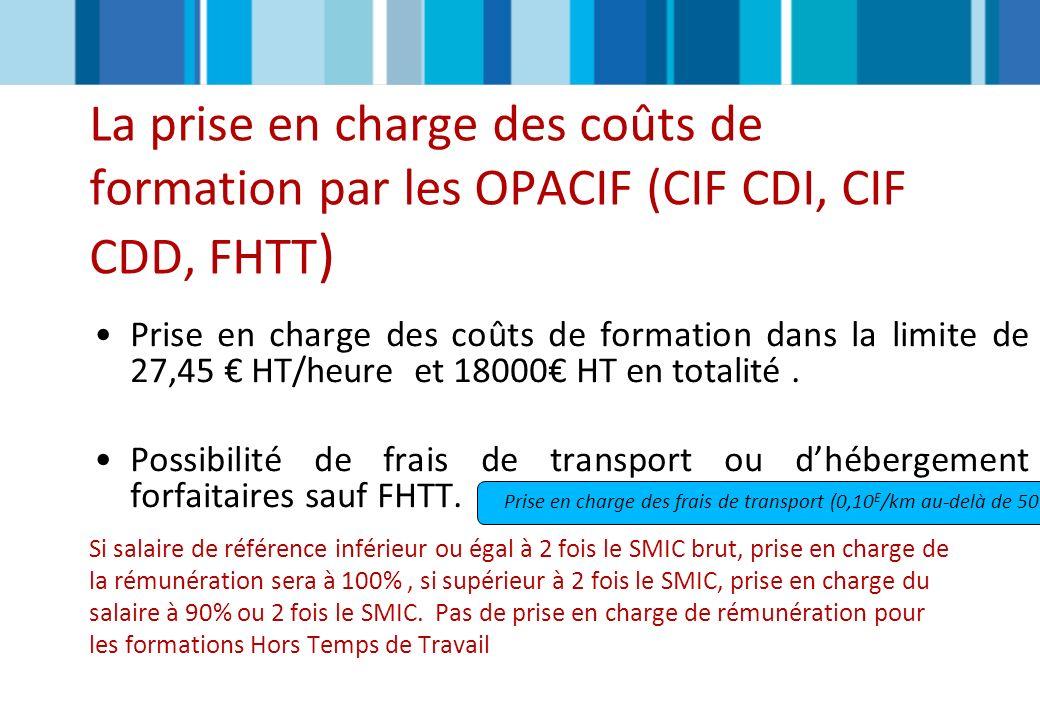 Prise en charge des frais de transport (0,10E/km au-delà de 50km).