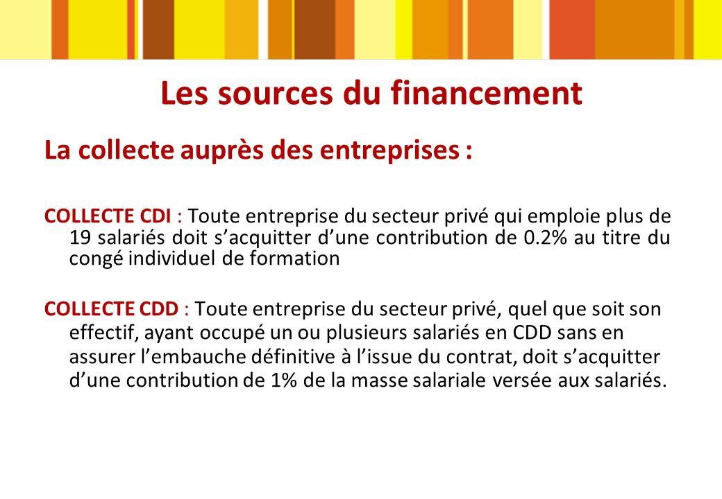 Les sources du financement