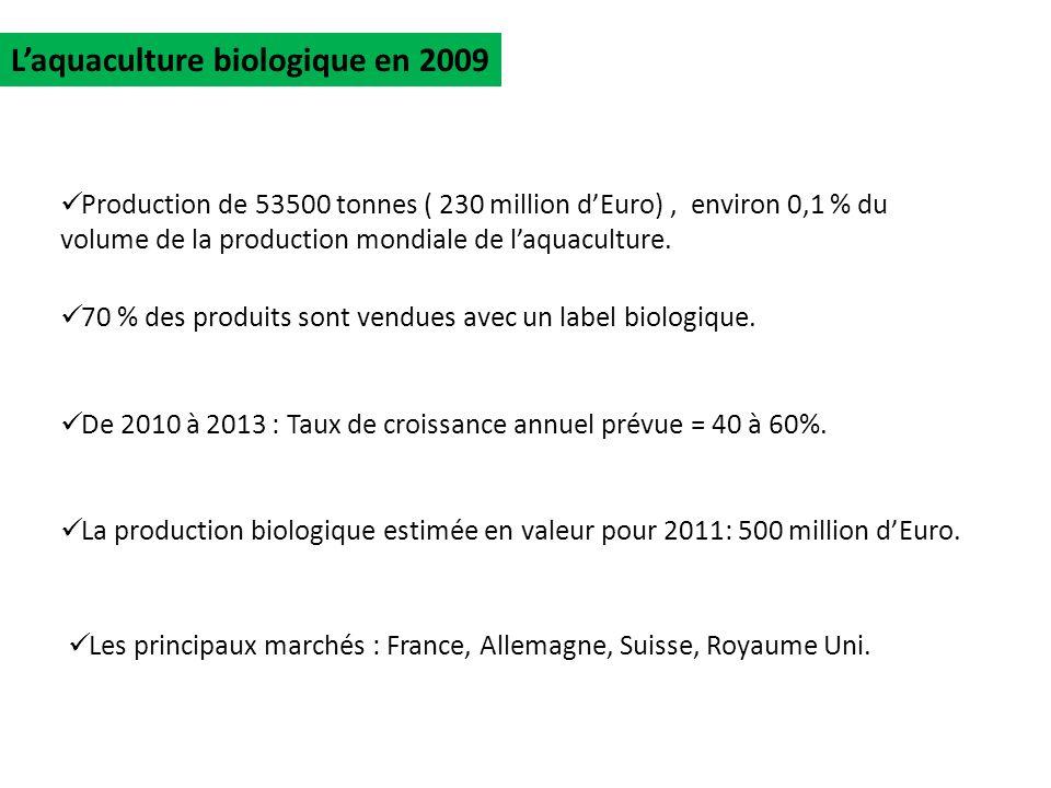 L'aquaculture biologique en 2009