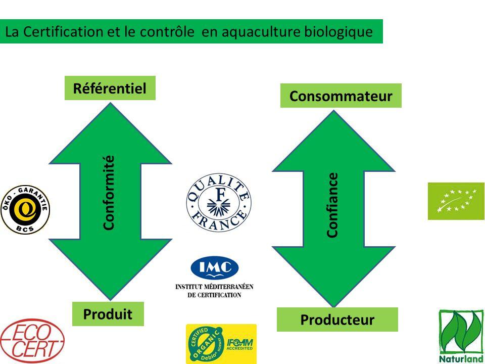 La Certification et le contrôle en aquaculture biologique