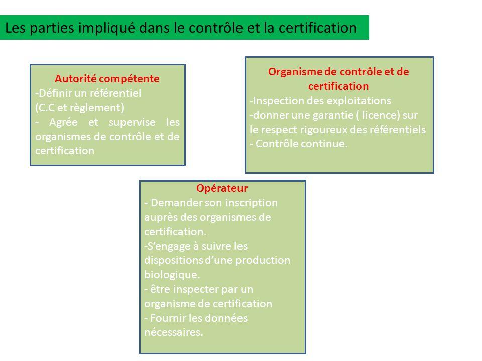 Organisme de contrôle et de certification