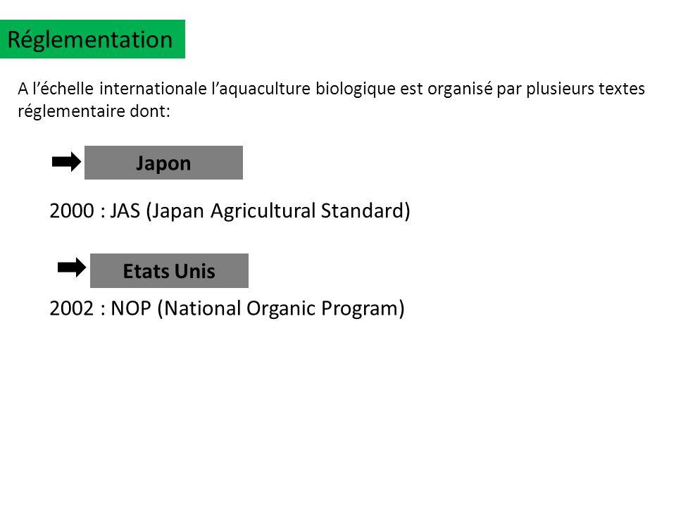 Réglementation Japon 2000 : JAS (Japan Agricultural Standard)