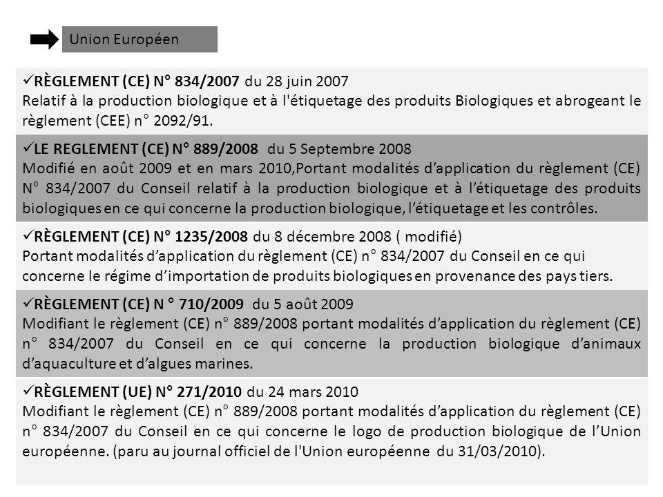 Union Européen RÈGLEMENT (CE) N° 834/2007 du 28 juin 2007.