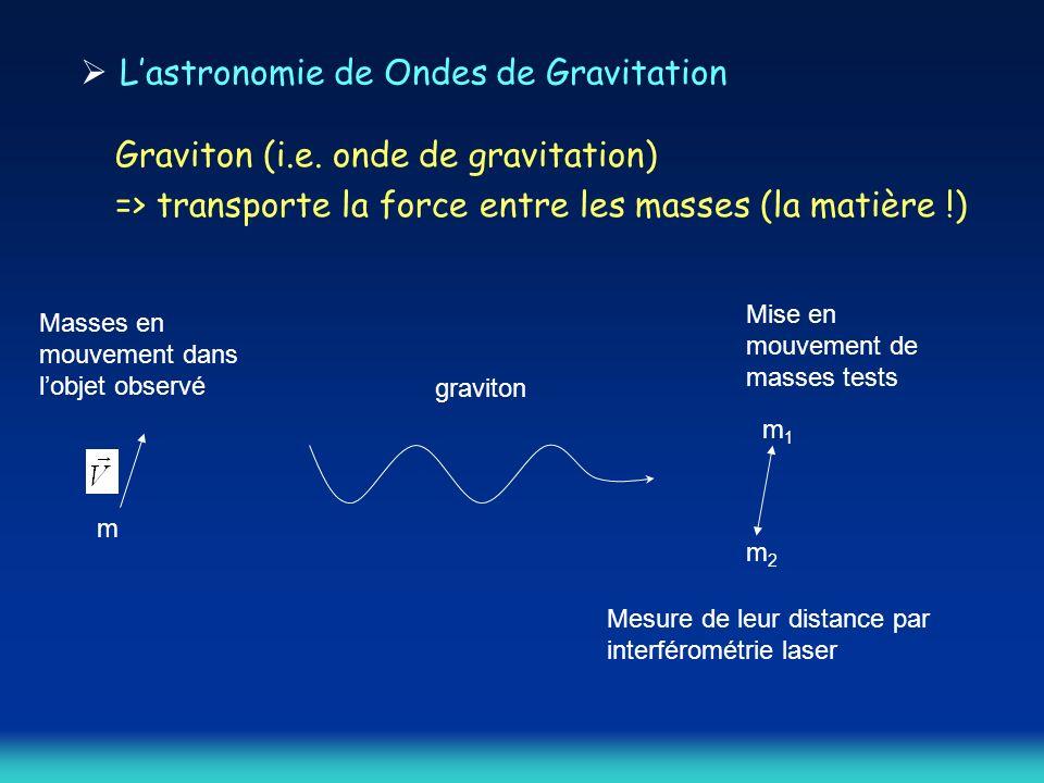 L'astronomie de Ondes de Gravitation