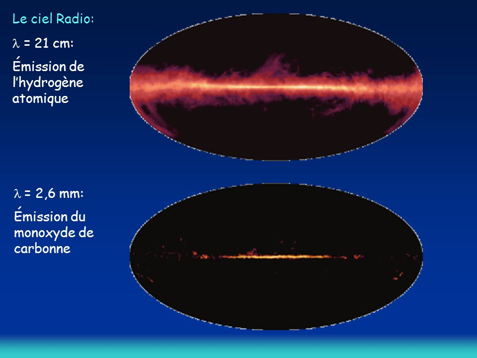 Le ciel Radio: l = 21 cm: Émission de l'hydrogène atomique.