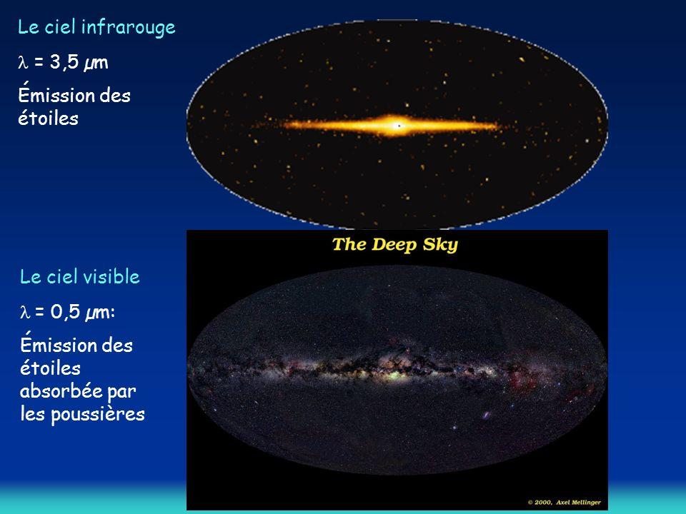 Le ciel infrarouge l = 3,5 µm. Émission des étoiles.