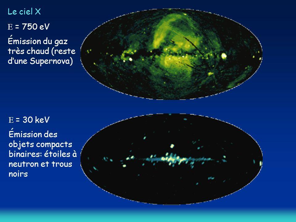 Le ciel X E = 750 eV. Émission du gaz très chaud (reste d'une Supernova) E = 30 keV.