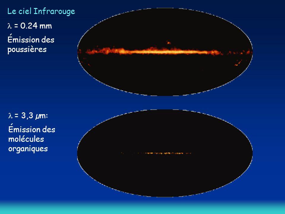 Le ciel Infrarouge l = 0.24 mm. Émission des poussières.