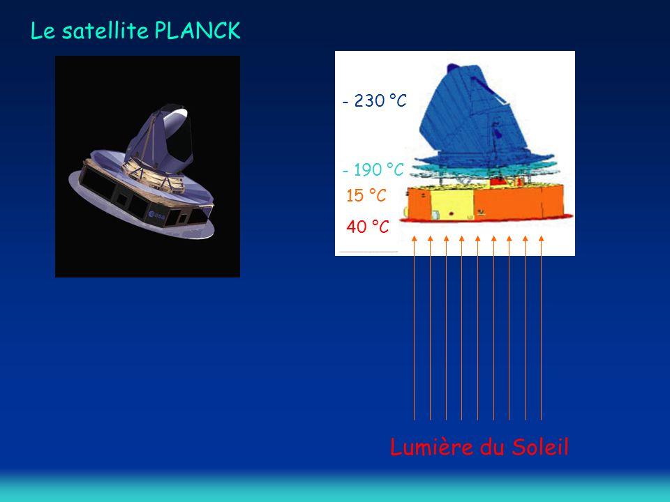 Le satellite PLANCK - 230 °C - 190 °C 15 °C 40 °C Lumière du Soleil