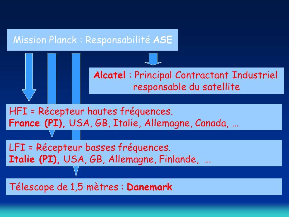 Mission Planck : Responsabilité ASE