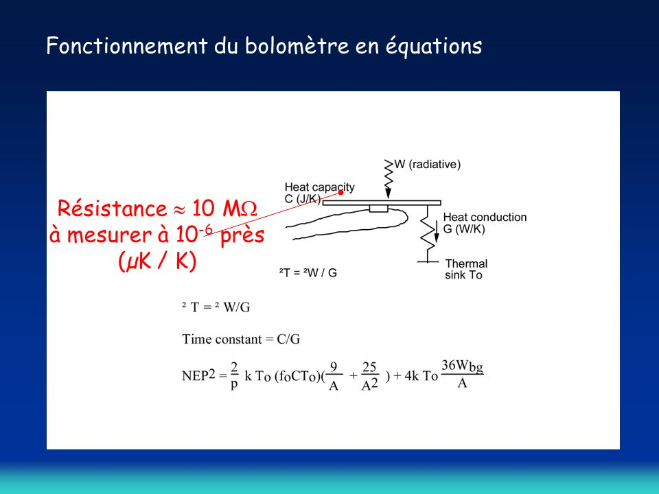Résistance  10 MW à mesurer à 10-6 près (µK / K)
