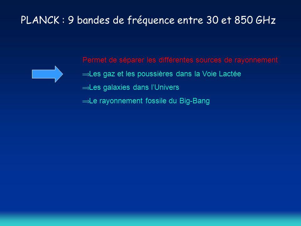 PLANCK : 9 bandes de fréquence entre 30 et 850 GHz