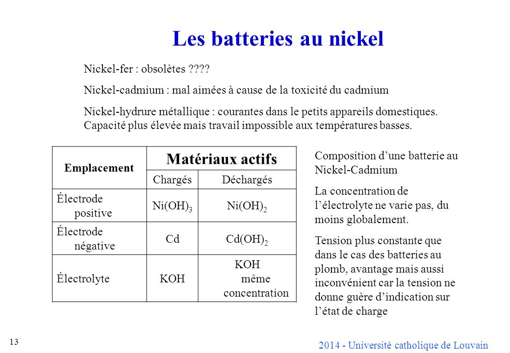 Les batteries au nickel