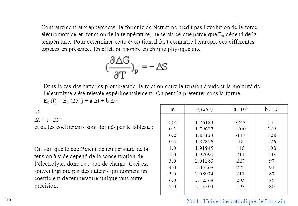 et où les coefficients sont donnés par le tableau :